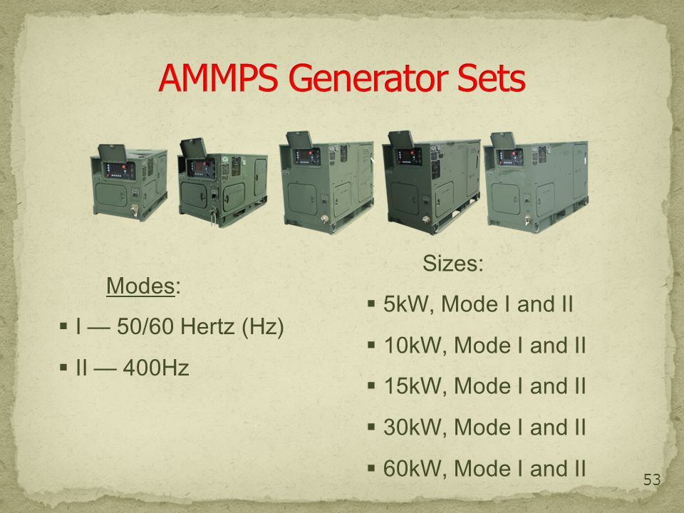 AMMPS Generator Sets Sizes: 5kW, Mode I and II Modes: