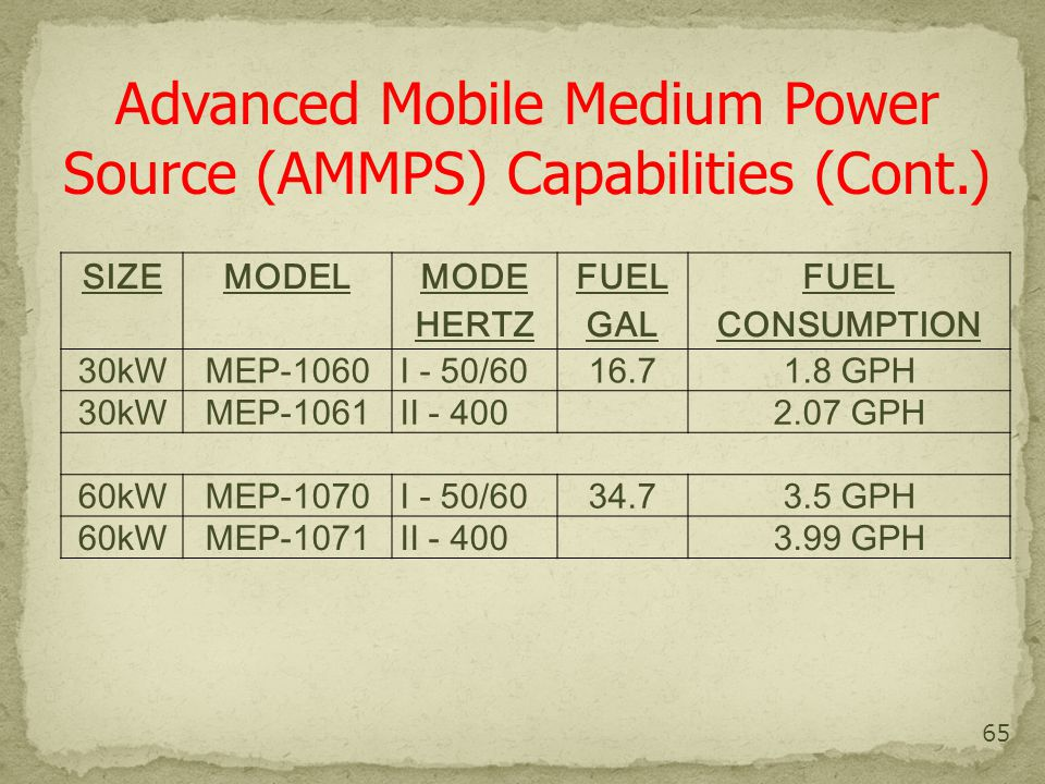 Advanced Mobile Medium Power Source (AMMPS) Capabilities (Cont.)