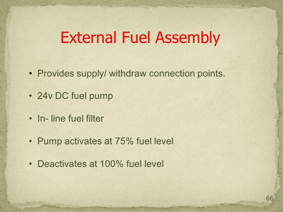 External Fuel Assembly