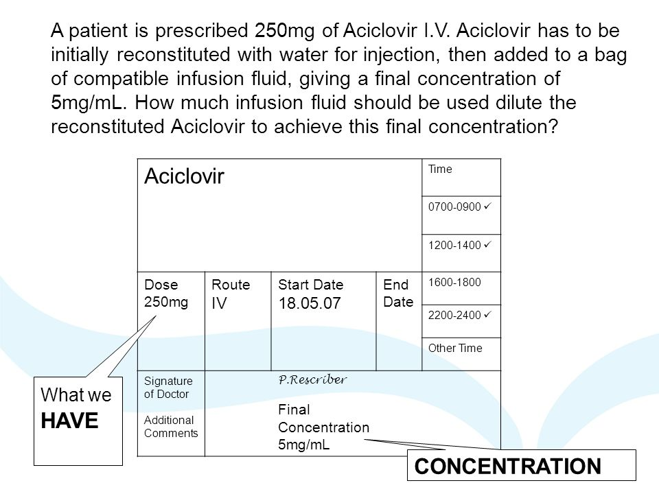 Aciclovir CONCENTRATION