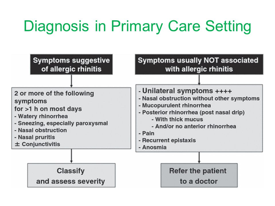Diagnosis in Primary Care Setting