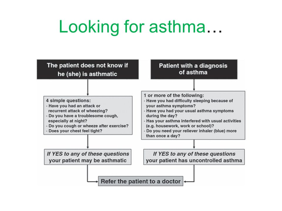 Looking for asthma…