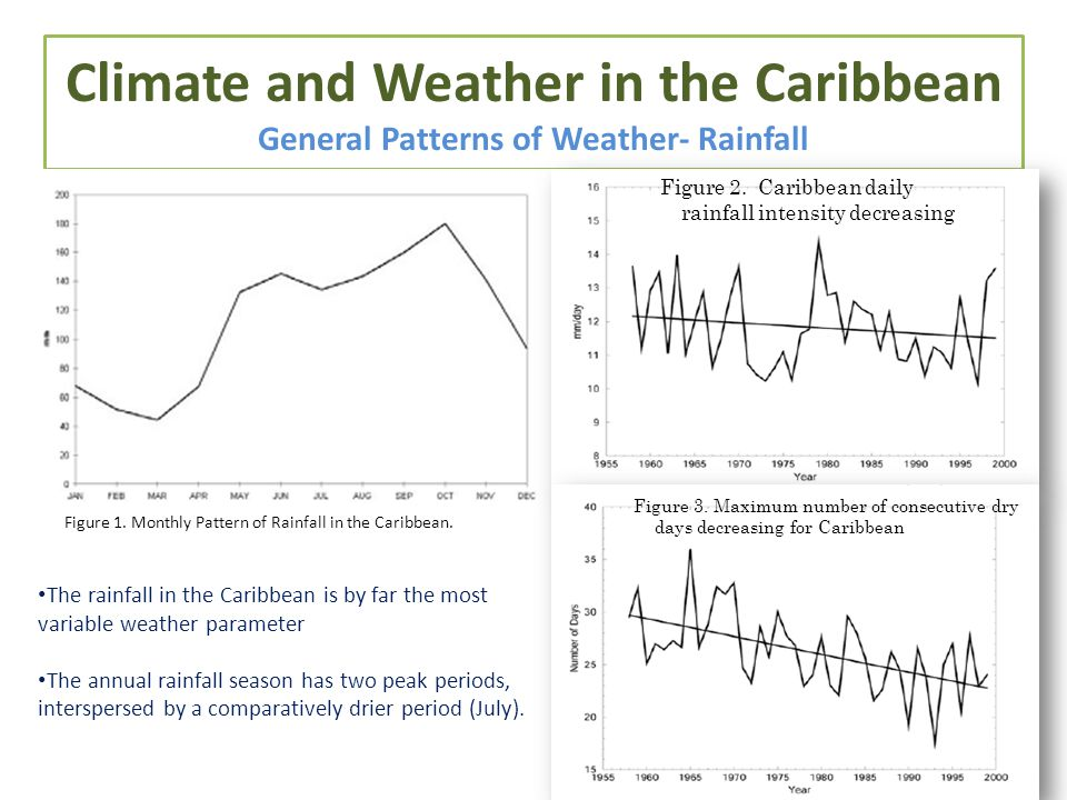 Climate and Weather in the Caribbean General Patterns of Weather- Rainfall