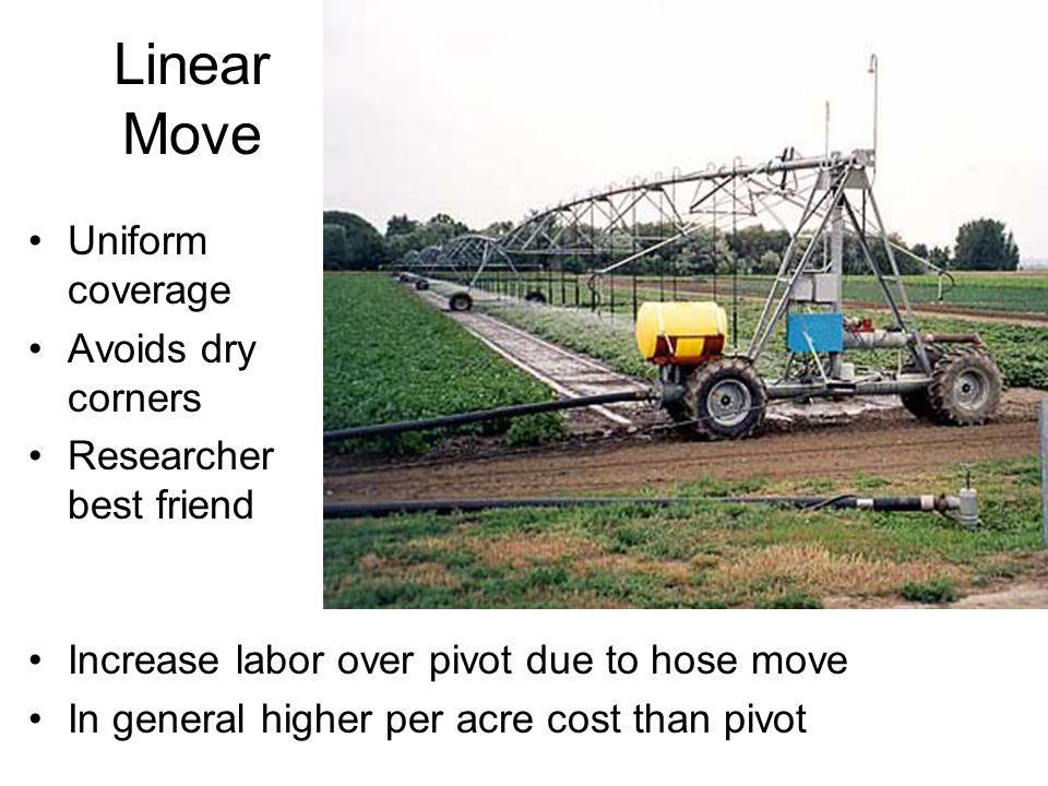 Linear Move Uniform coverage Avoids dry corners Researcher best friend