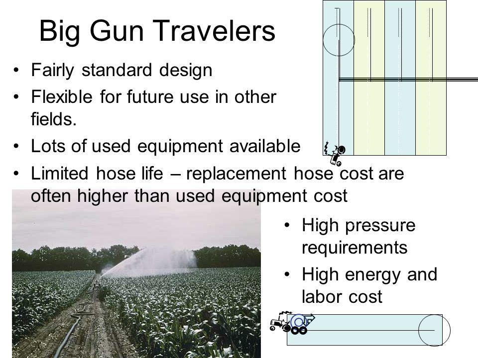 Big Gun Travelers Fairly standard design