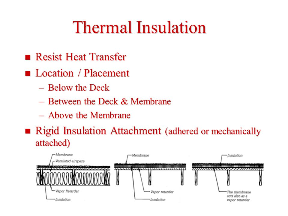 Thermal Insulation Resist Heat Transfer Location / Placement