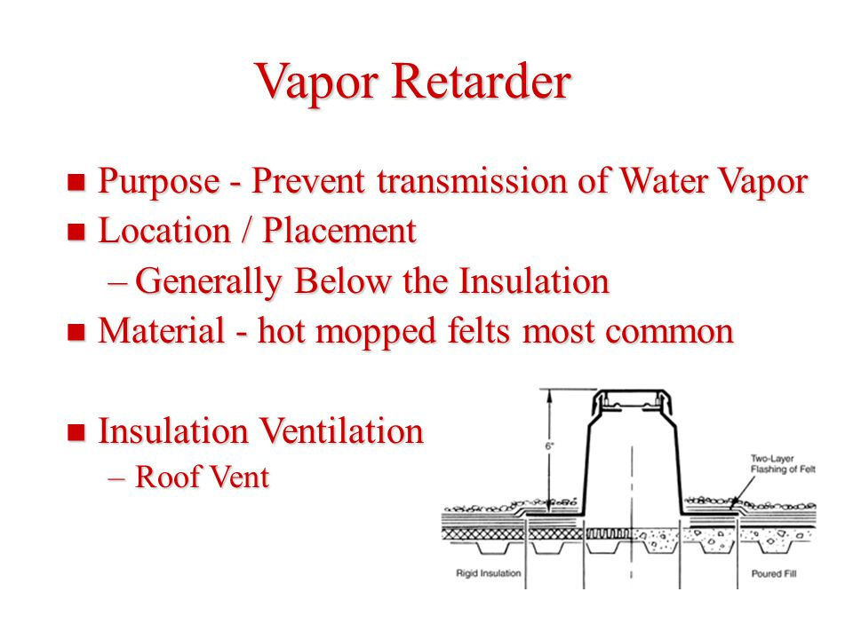 Vapor Retarder Purpose - Prevent transmission of Water Vapor