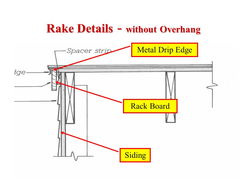 Rake Details - without Overhang
