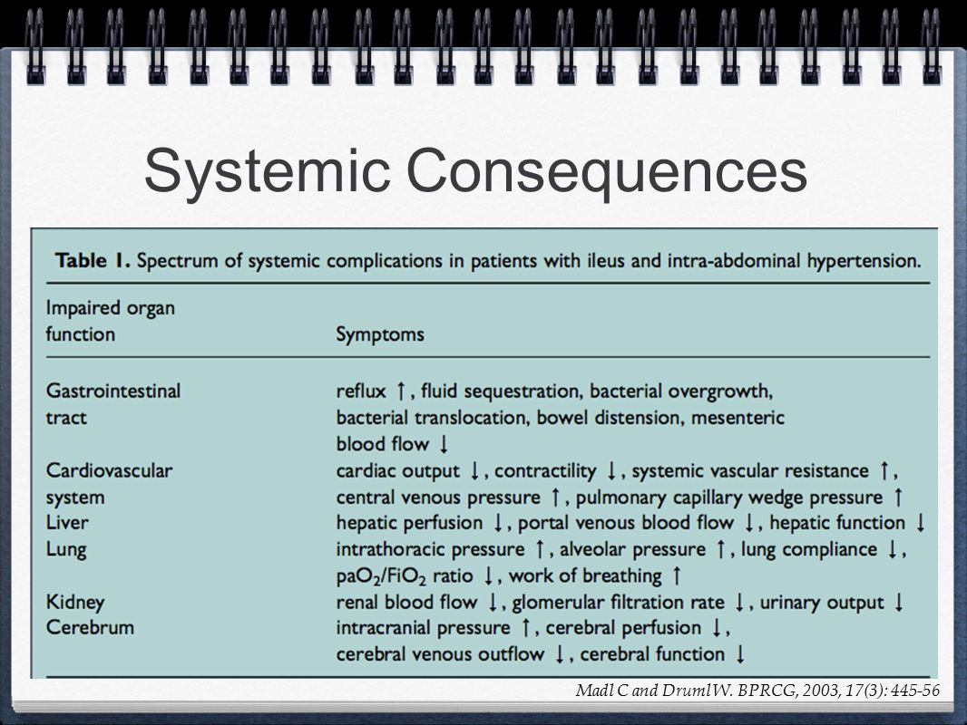 Systemic Consequences