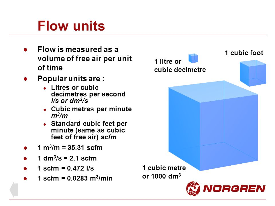 Flow units Flow is measured as a volume of free air per unit of time