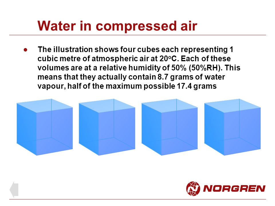 Water in compressed air