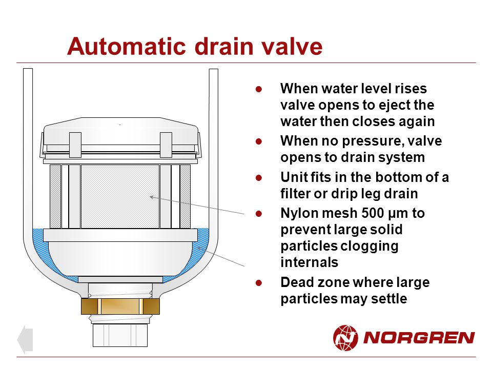 Automatic drain valve When water level rises valve opens to eject the water then closes again. When no pressure, valve opens to drain system.
