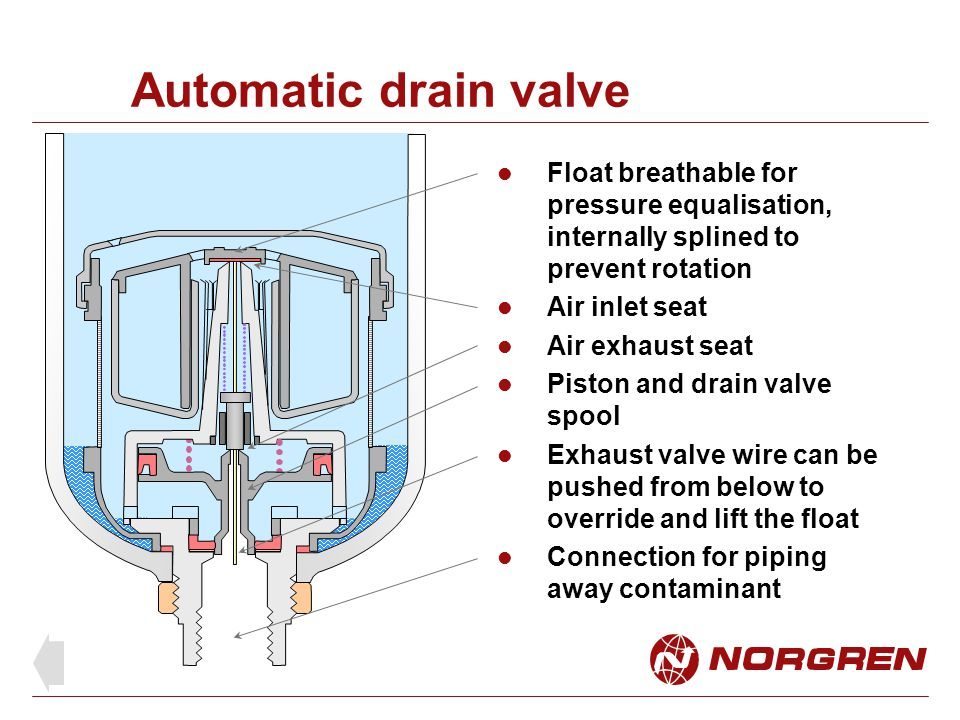 Automatic drain valve Float breathable for pressure equalisation, internally splined to prevent rotation.