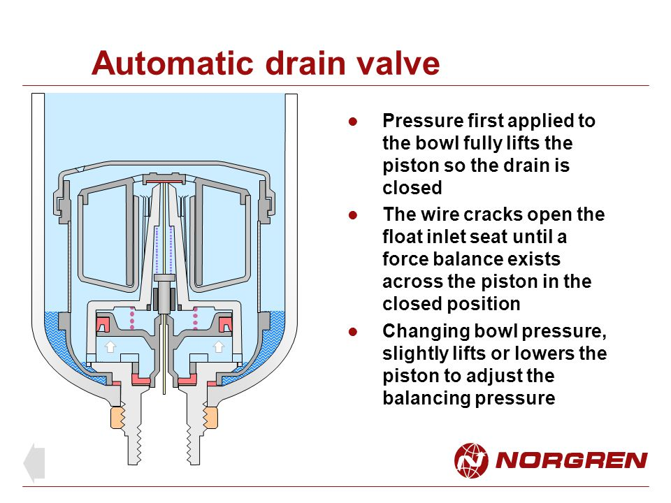 Automatic drain valve Pressure first applied to the bowl fully lifts the piston so the drain is closed.
