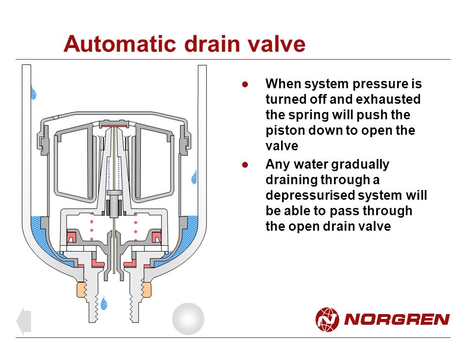 Automatic drain valve When system pressure is turned off and exhausted the spring will push the piston down to open the valve.
