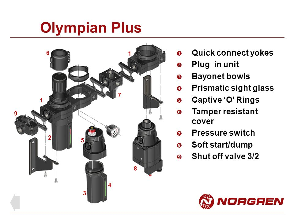 Olympian Plus Quick connect yokes Plug in unit Bayonet bowls