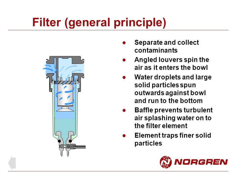 Filter (general principle)