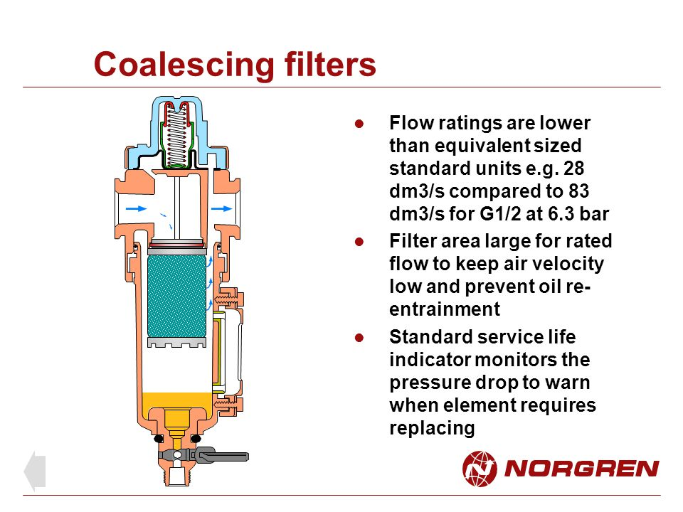 Coalescing filters Flow ratings are lower than equivalent sized standard units e.g. 28 dm3/s compared to 83 dm3/s for G1/2 at 6.3 bar.