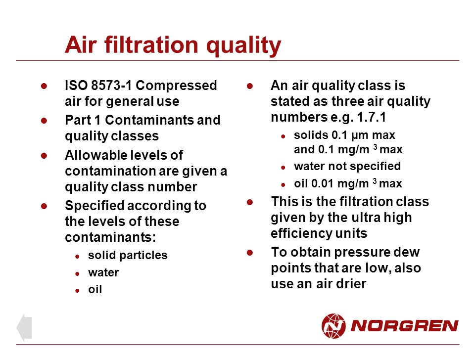 Air filtration quality