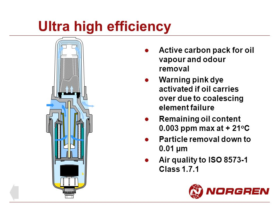 Ultra high efficiency Active carbon pack for oil vapour and odour removal.