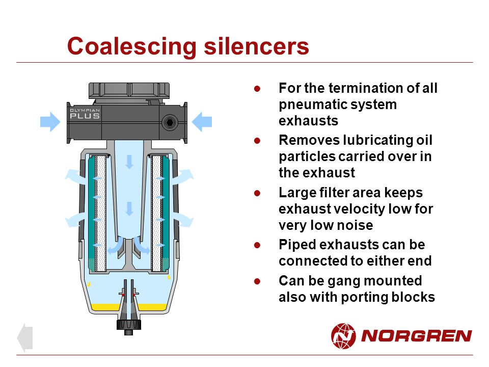 Coalescing silencers For the termination of all pneumatic system exhausts. Removes lubricating oil particles carried over in the exhaust.