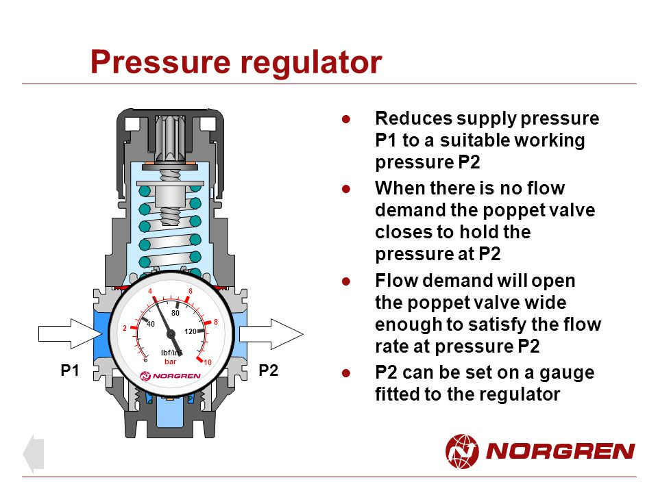 Pressure regulator 2. 4. 6. 8. 10. 40. 80. 120. lbf/in2. bar. P1. P2. Reduces supply pressure P1 to a suitable working pressure P2.