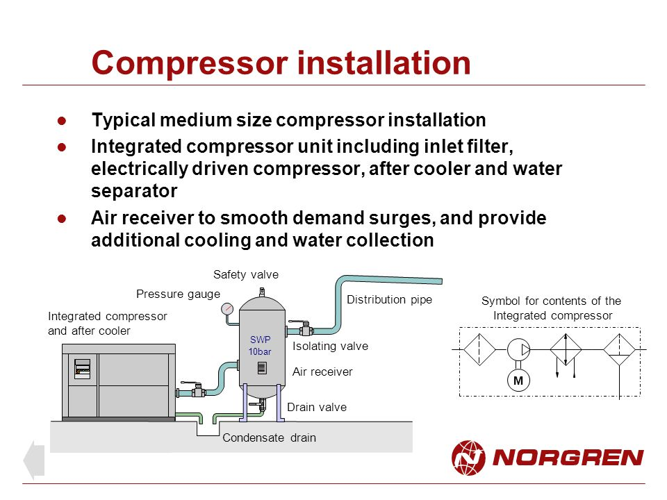 Compressor installation
