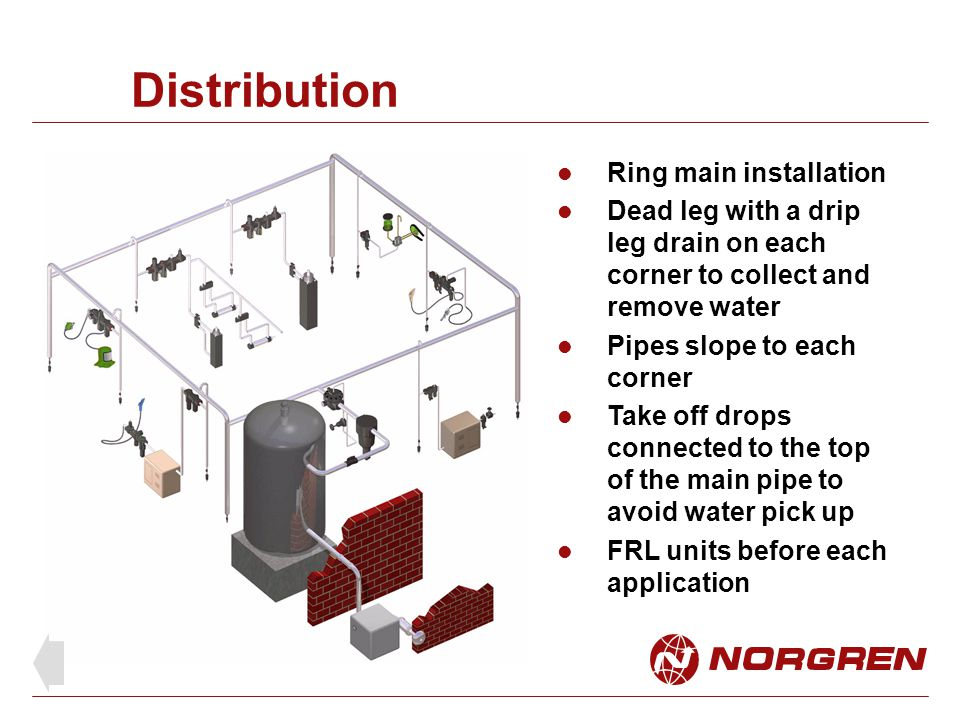 Distribution Ring main installation