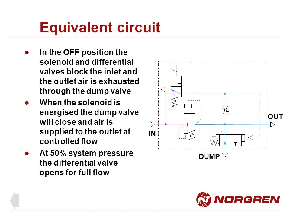 Equivalent circuit In the OFF position the solenoid and differential valves block the inlet and the outlet air is exhausted through the dump valve.