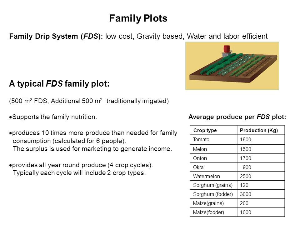 Family Plots A typical FDS family plot: