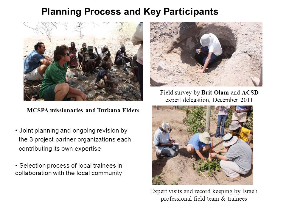 Planning Process and Key Participants