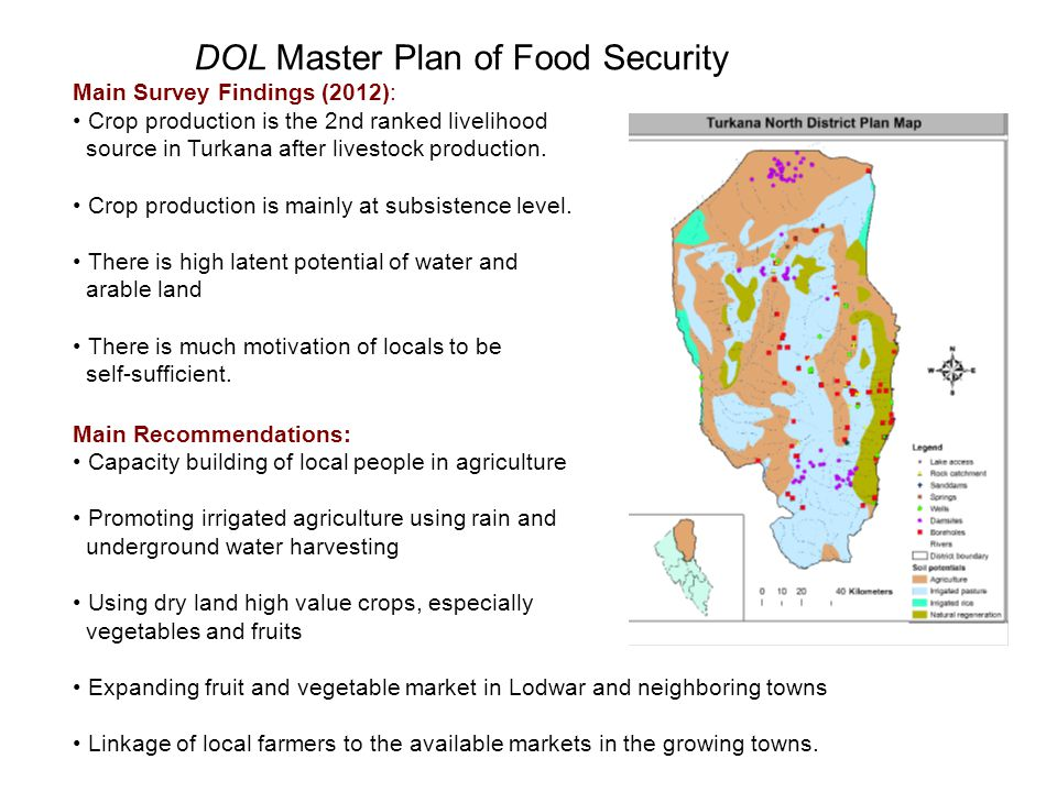DOL Master Plan of Food Security