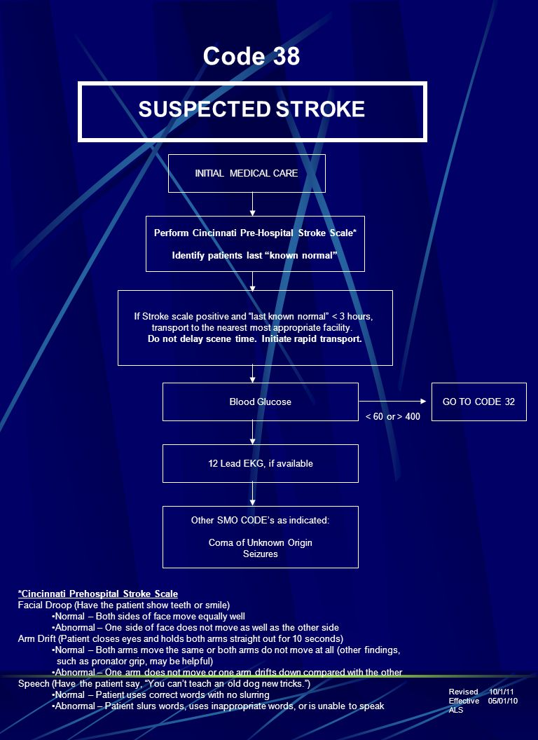 Code 38 SUSPECTED STROKE INITIAL MEDICAL CARE