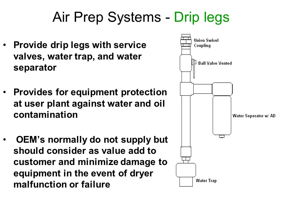 Air Prep Systems - Drip legs