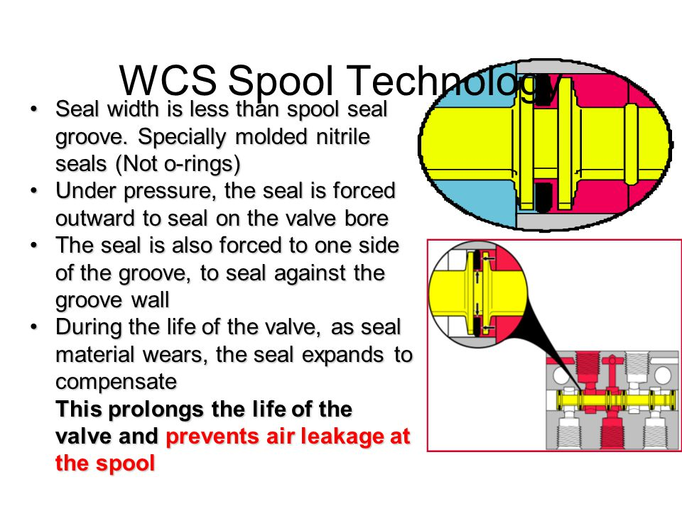WCS Spool Technology Seal width is less than spool seal groove. Specially molded nitrile seals (Not o-rings)