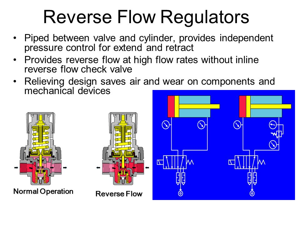 Reverse Flow Regulators