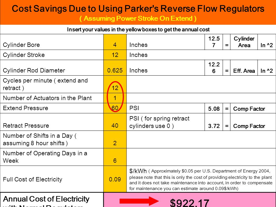 Cost Savings Due to Using Parker s Reverse Flow Regulators