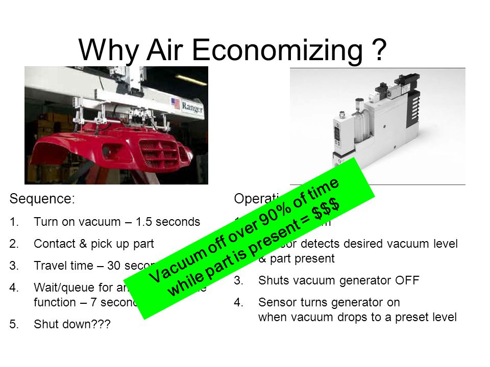 Vacuum off over 90% of time while part is present = $$$