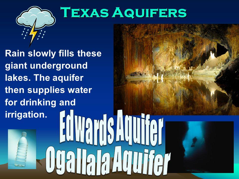 Texas Aquifers Ogallala Aquifer Rain slowly fills these