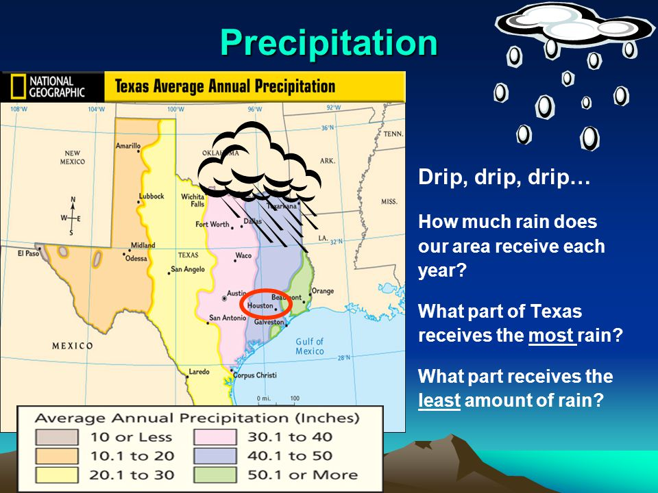 Precipitation Drip, drip, drip… How much rain does