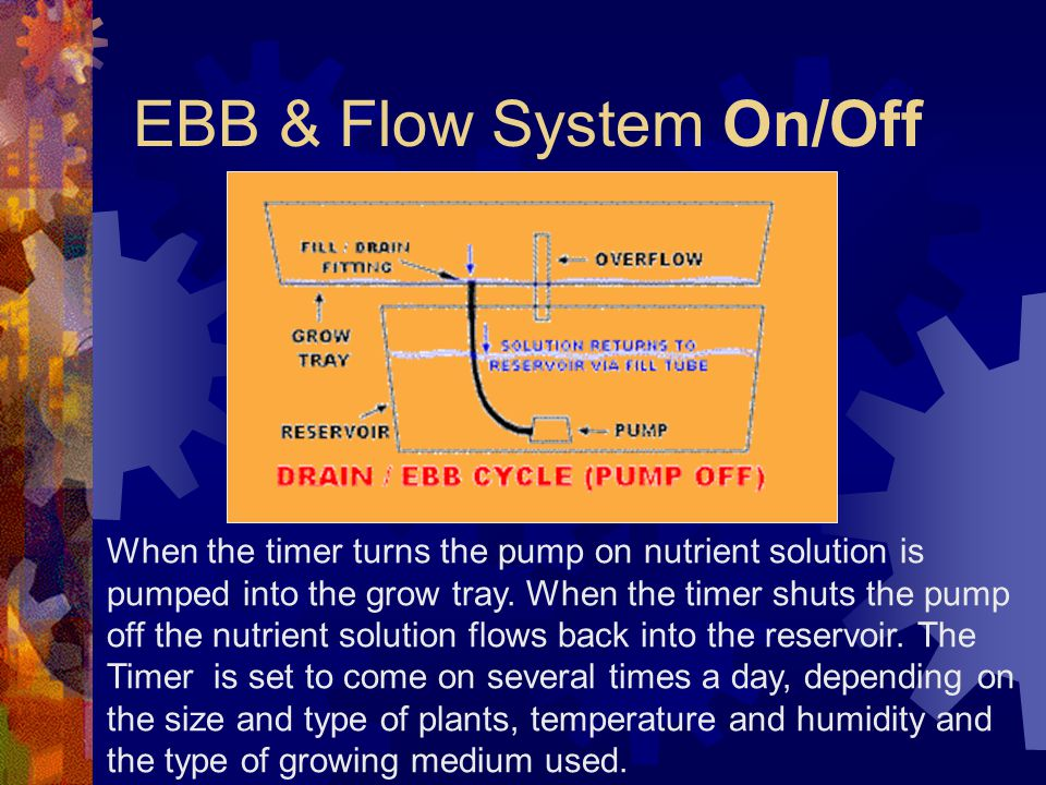 EBB & Flow System On/Off