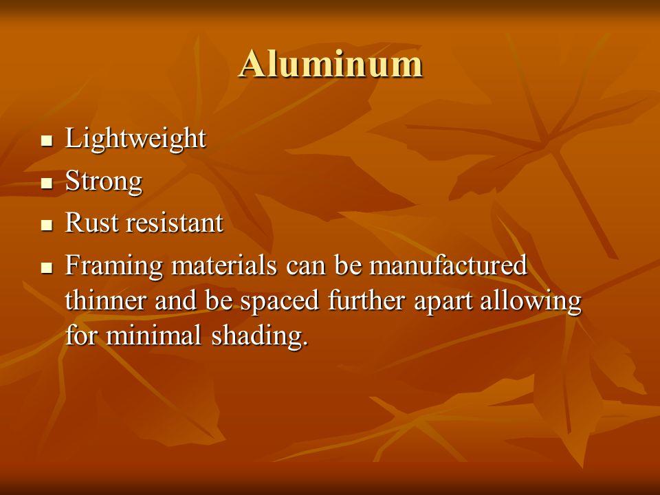 Aluminum Lightweight Strong Rust resistant