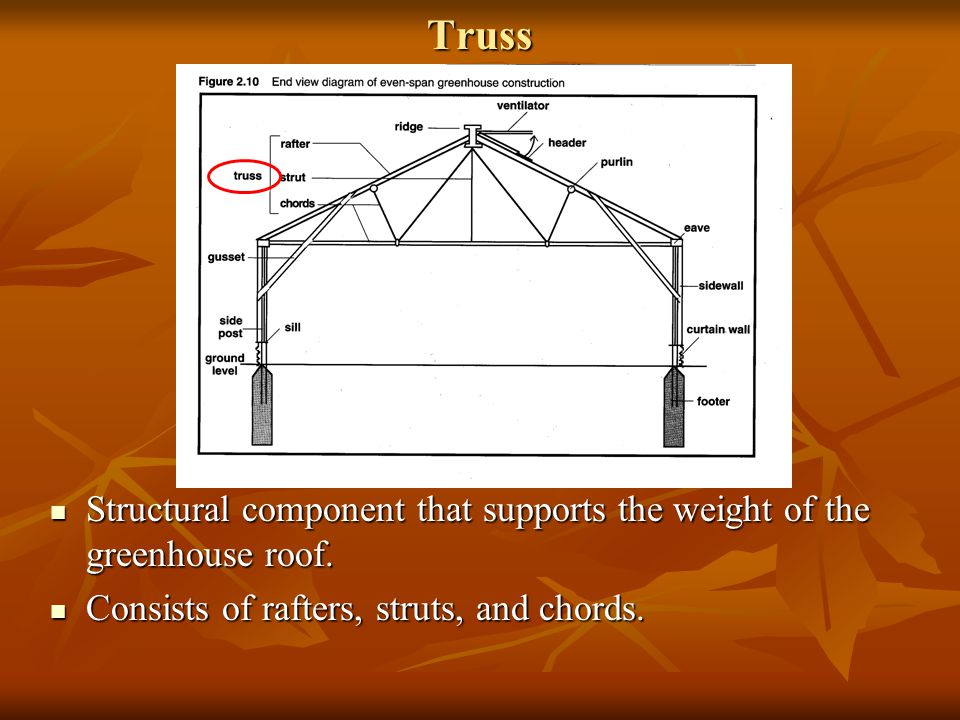 Truss Structural component that supports the weight of the greenhouse roof.