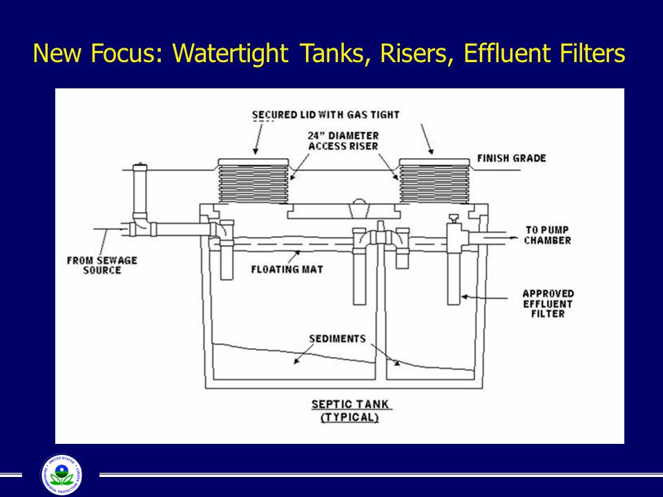 New Focus: Watertight Tanks, Risers, Effluent Filters
