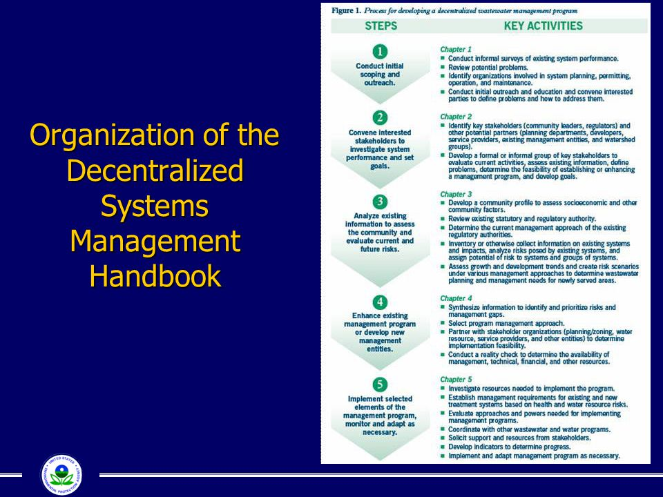 Organization of the Decentralized Systems Management Handbook