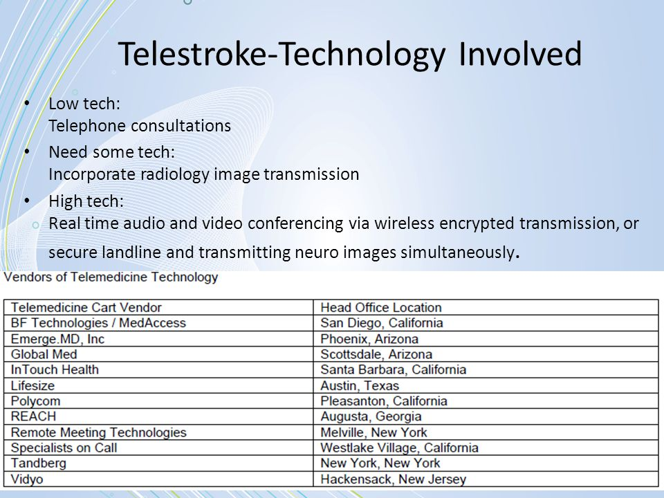 Telestroke-Technology Involved