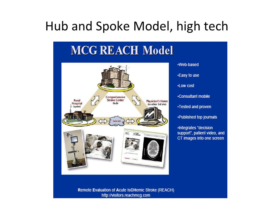 Hub and Spoke Model, high tech