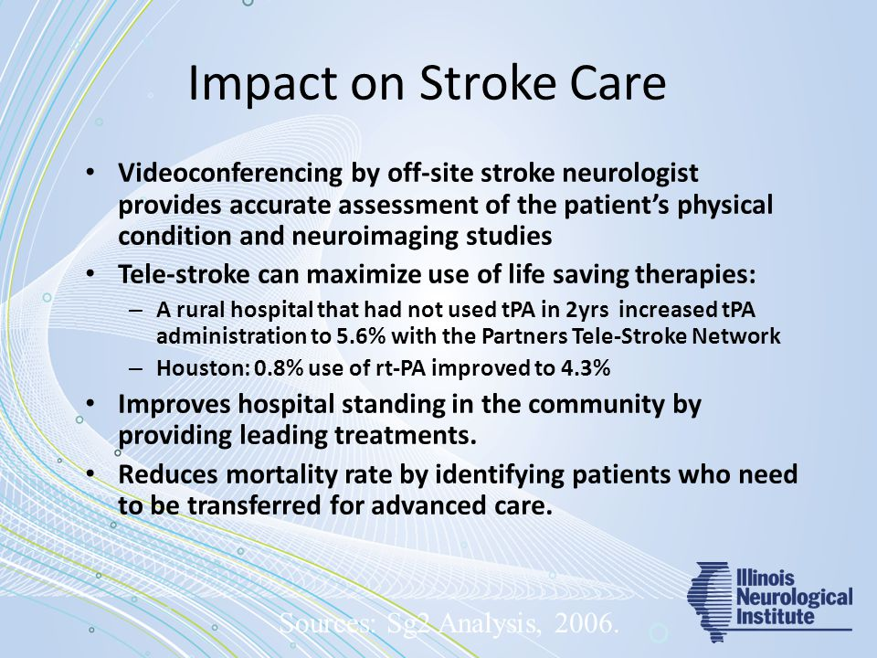Impact on Stroke Care