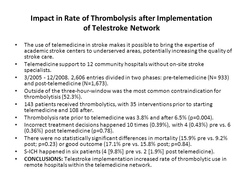 Impact in Rate of Thrombolysis after Implementation of Telestroke Network