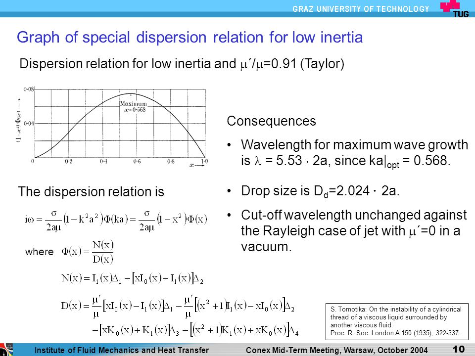 Graph of special dispersion relation for low inertia